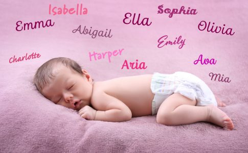 Baby namen test