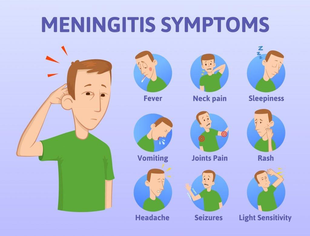 Zo herken je meningokokken